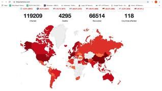 Situs ala Jokowi Didesak Cantumkan Peta Lokasi Rawan Corona