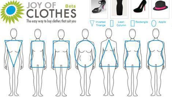 [FORUM] Cari rok harus sesuai tipe tubuh ya dear?
