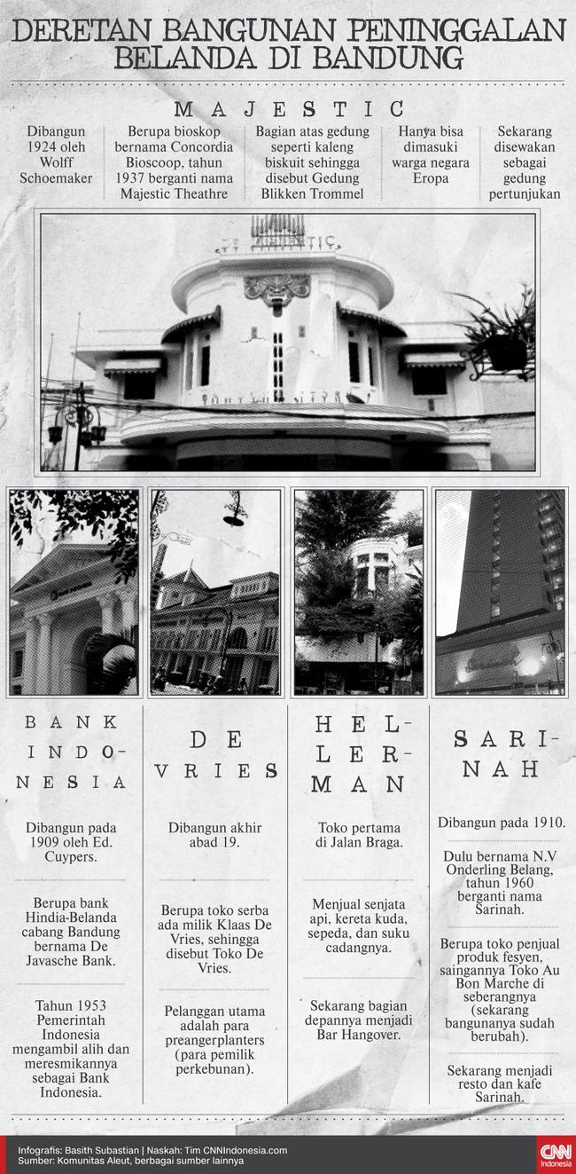 Bandung masih menyimpan banyak bangunan bersejarah peninggalan Belanda yang masyhur pada masanya.