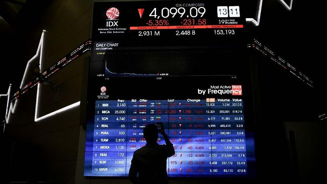 Investasi saham agaknya sedang menjadi primadona saat ini. Berikut untung rugi dari investasi saham yang bisa disimak.
