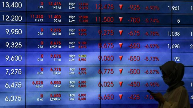 IHSG ambruk 1,66 persen ke 6.307 pada perdagangan Jumat (22/1) sore.