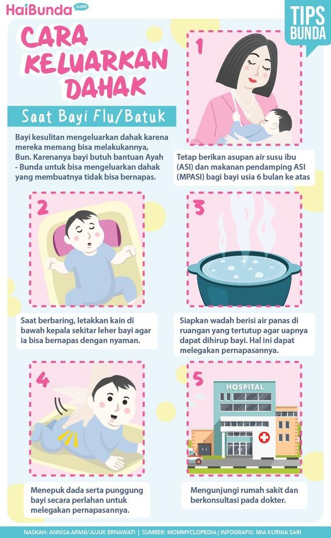 Cara Keluarkan Dahak Saat Bayi Flu atau Batuk