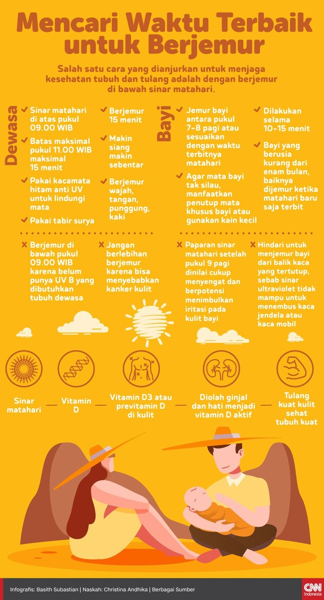 Salah satu cara yang dianjurkan untuk menjaga kesehatan tubuh di masa-masa wabah corona adalah dengan berjemur di bawah sinar matahari.