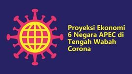 INFOGRAFIS: Proyeksi Ekonomi 6 Negara APEC di Tengah Corona