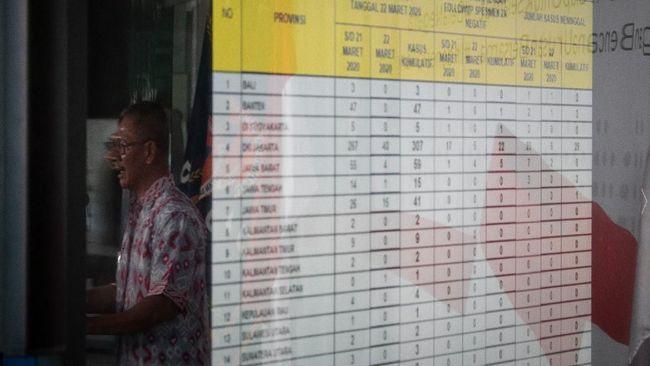 Juru Bicara Pemerintah untuk Penanganan COVID-19 Achmad Yurianto menyampaikan keterangan pers di Graha BNPB, Jakarta, Minggu (22/3/2020). Berdasarkan data Pemerintah hingga Minggu (22/3/2020) pukul 12.00, jumlah kasus positif COVID-19 mencapai 514 orang di 20 provinsi se-Indonesia, dengan jumlah pasien sembuh mencapai 29 orang dan kasus meninggal dunia mencapai 48 orang. ANTARA FOTO/Dhemas Reviyanto/aww.