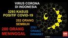 VIDEO: 3.293 Orang di Indonesia Terjangkit Covid-19