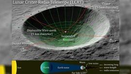NASA Berencana Ubah Kawah di Bulan Jadi Teleskop