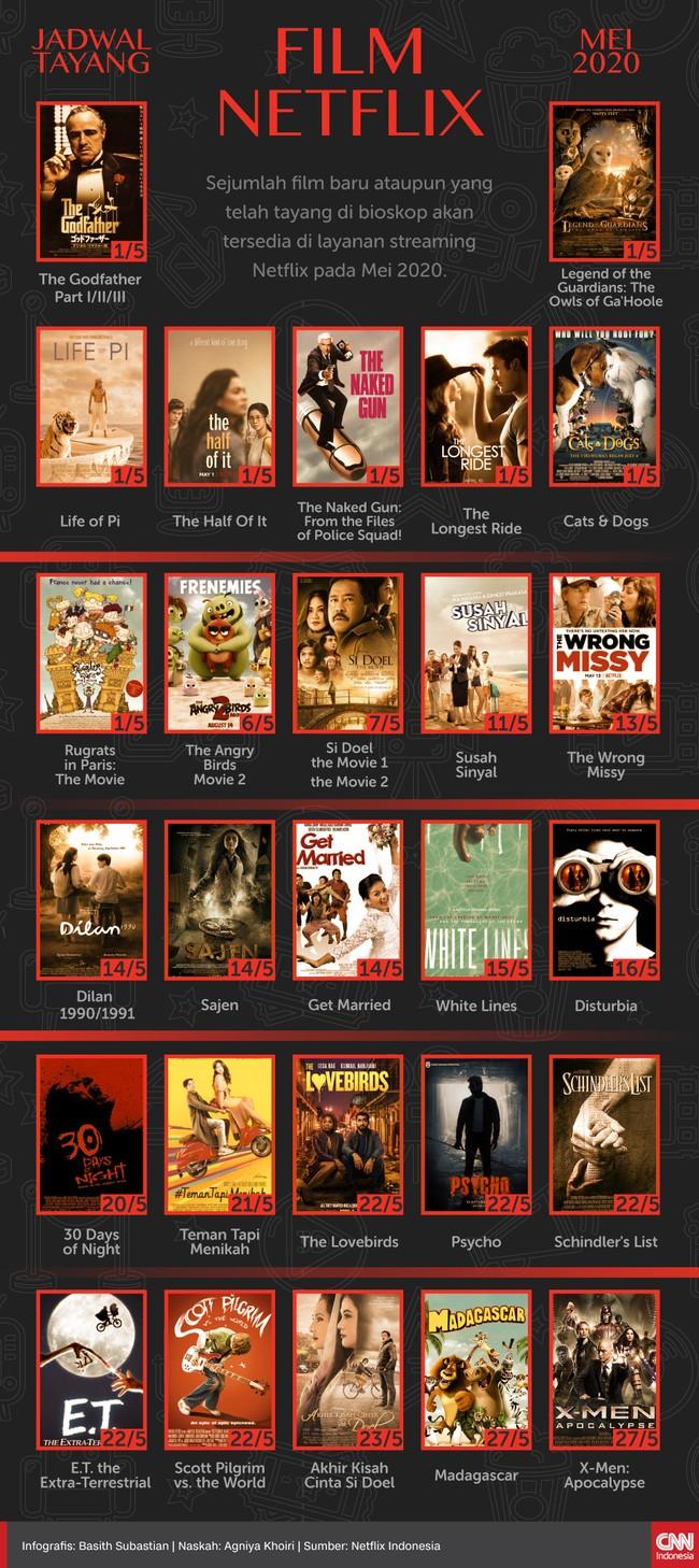 Infografis Jadwal Tayang Film Netflix Mei 2020