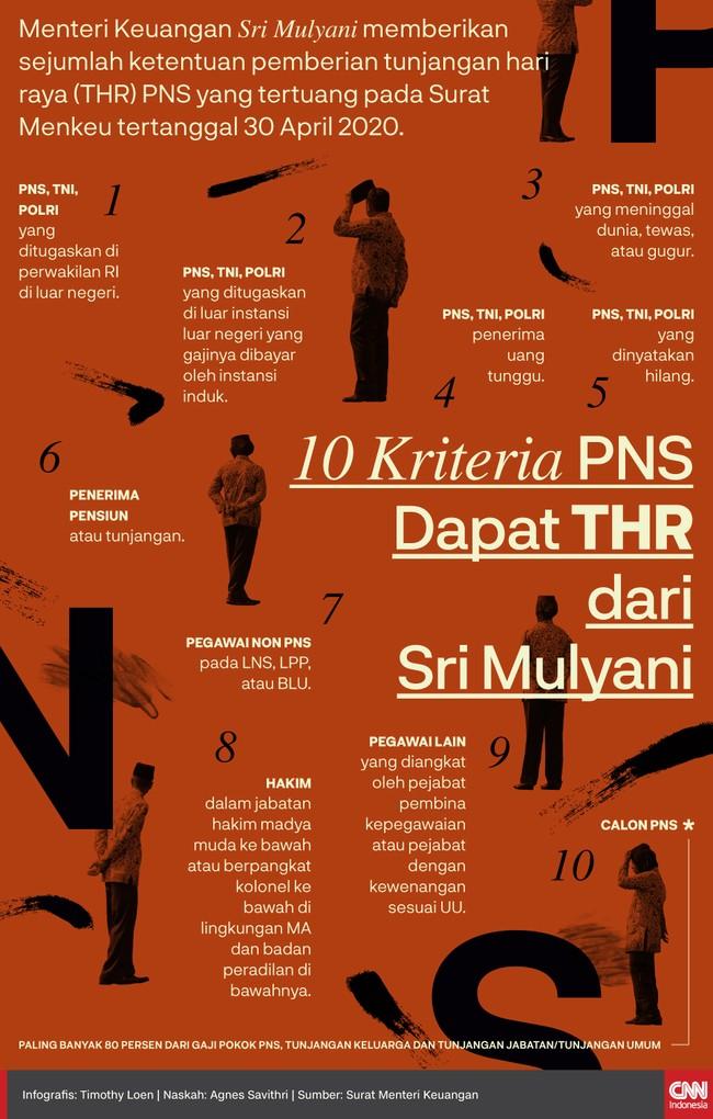 Infografis 10 Kriteria PNS Dapat THR dari Sri Mulyani