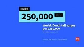 VIDEO: Kematian Akibat Corona di Dunia Capai 250 Ribu Jiwa