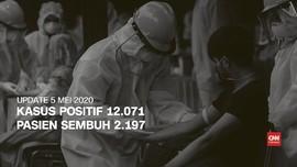 VIDEO: 5 Mei, Pasien Sembuh 2.197, Kasus Positif 12.071