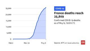 VIDEO: Total Kematian Akibat Corona di Prancis Tembus 25 Ribu