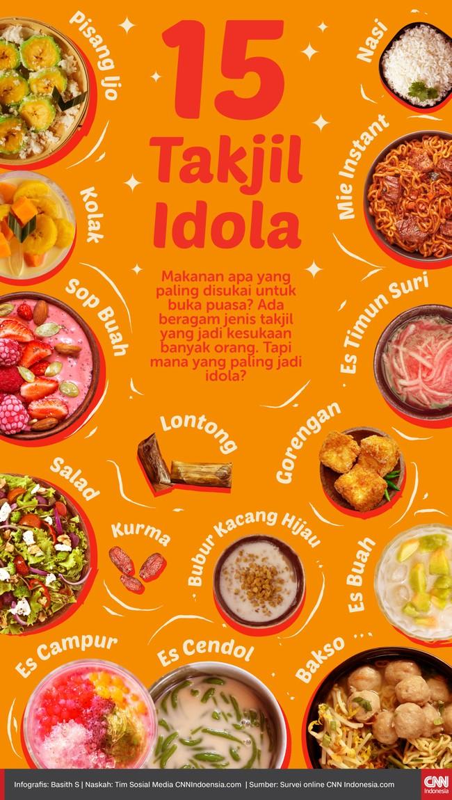 Infografis 15 Takjil Idola