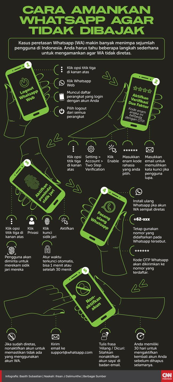 Infografis Cara Amankan WhatsApp Agar Tidak Dibajak