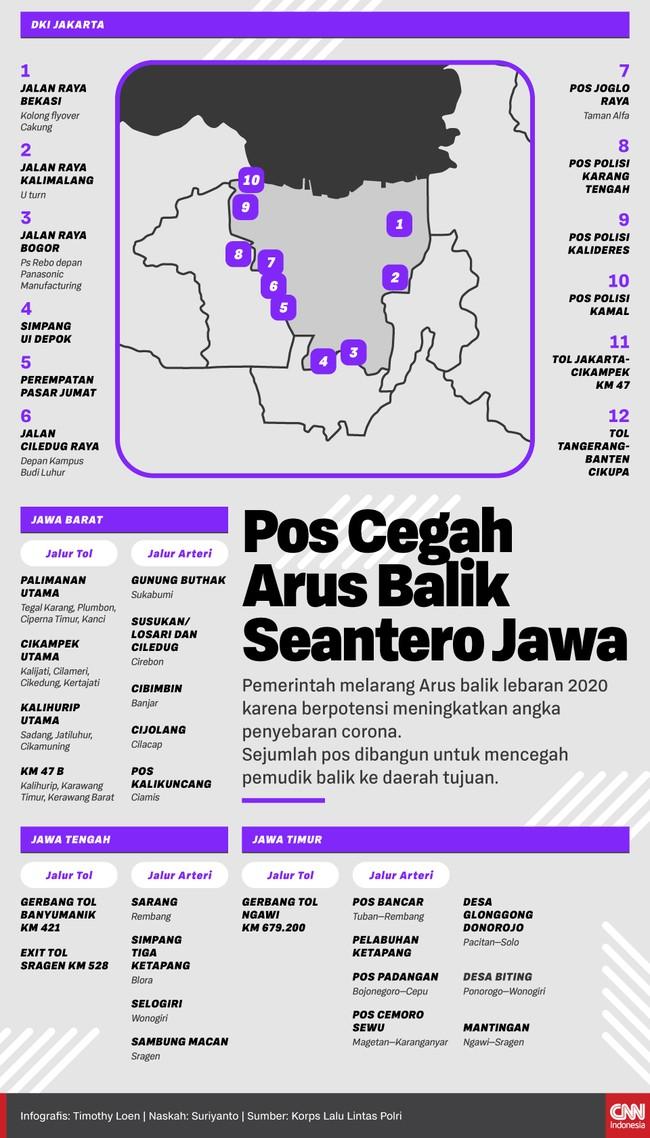 Infografis Pos Cegah Arus Balik Seantero Jawa