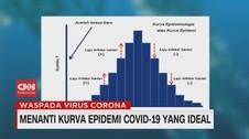 VIDEO: Menanti Kurva Epidemi Covid-19 yang Ideal