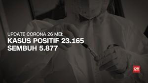 VIDEO: Bertambah 415, Kasus Positif Corona Mencapai 23.165
