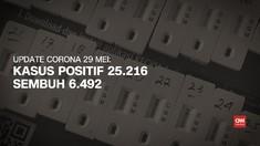 VIDEO: Bertambah 678, Kasus Positif Corona Tembus 25 Ribu