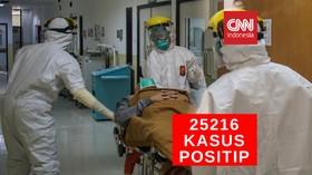 VIDEO: 25.216  Kasus Positif Covid-19 Di Indonesia