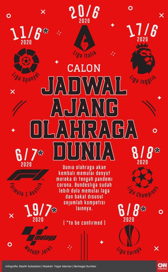 Infografis Calon Jadwal Ajang Olahraga Dunia