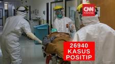VIDEO: 26.940 Kasus Positif Covid-19 di Indonesia