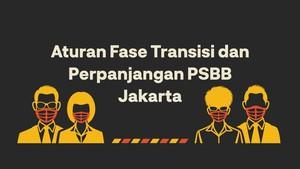 INFOGRAFIS: Aturan Main PSBB Transisi DKI Jakarta