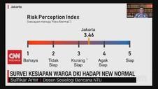 VIDEO: Survei Kesiapan Warga DKI Hadapi New Normal