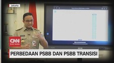 VIDEO: Perbedaan PSBB dan PSBB Transisi