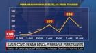 VIDEO: Kasus Covid-19 Naik Pasca-Penerapan PSBB Transisi