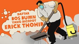 INFOGRAFIS: Daftar Bos BUMN yang Dicopot Erick Thohir