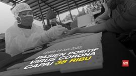 VIDEO: 14 Juni, Kasus Positif Corona Capai 38.277
