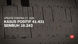 VIDEO: 17 Juni, Kasus Positif Corona 41.431