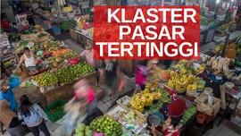 VIDEO: Klaster Pasar Besar Sumbang Kasus Tertinggi Covid-19