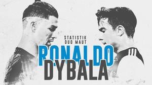 INFOGRAFIS: Ronaldo Butuh Dybala Demi Koleksi Gol