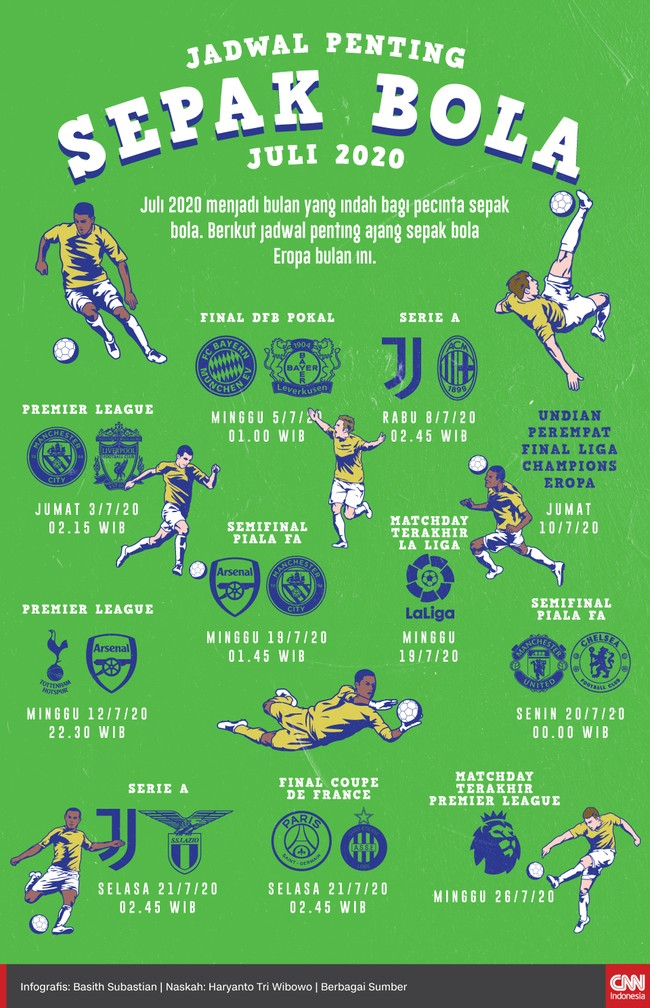 Infografis Jadwal Penting Sepak Bola Juli 2020