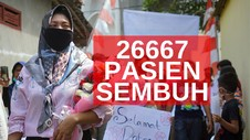 VIDEO: 26.667 Pasien Sembuh