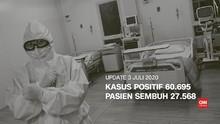 VIDEO: 3 Juli, Kasus Covid-19 di Indonesia Tembus 60 Ribu