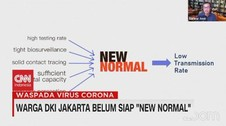 VIDEO: Warga DKI Jakarta Belum Siap 'New Normal'