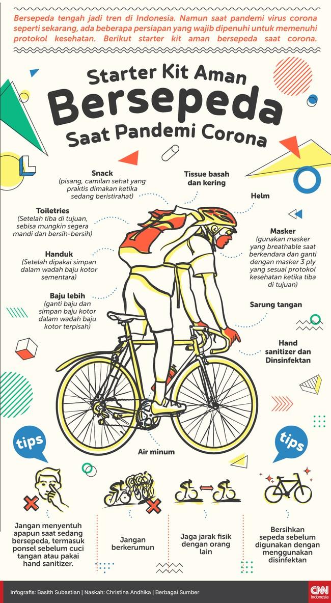 Infografis Starter Kit Aman Bersepeda Saat Pandemi Corona