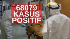 VIDEO: 68.079 Kasus Positif Covid-19 di Indonesia