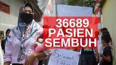 VIDEO: 36.689 Pasien Sembuh