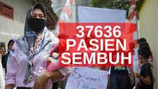 VIDEO: 37.636 Pasien Sembuh