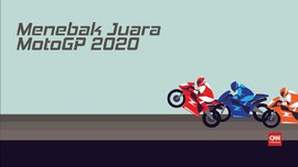 VIDEO: Menebak Juara MotoGP 2020