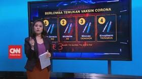 VIDEO: Berlomba Temukan Vaksin Corona