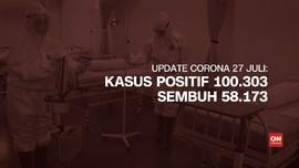 VIDEO: Kasus Positif Corona di Indonesia Tembus 100 Ribu
