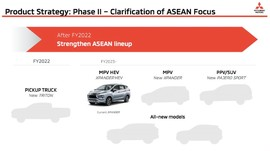 Mitsubishi Bicara Xpander Hybrid Produksi Indonesia 2023