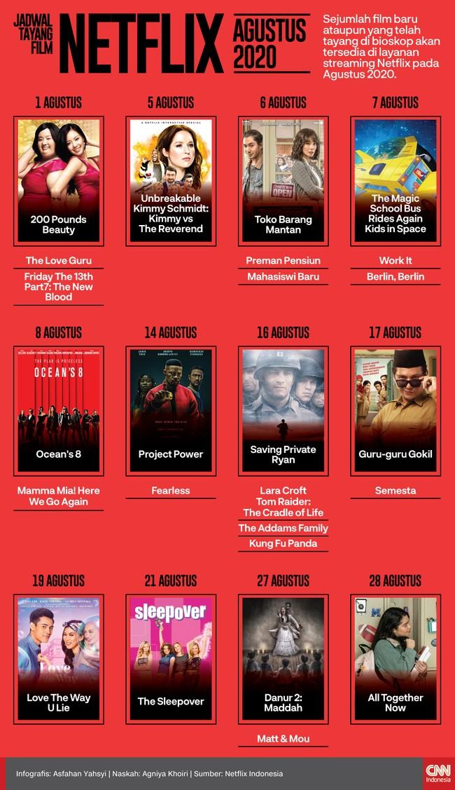 Sejumlah film baru maupun yang sudah tayang di bioskop akan tersedia di layanan streaming Netflix pada Agustus 2020.