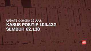 VIDEO: Kasus Corona Kembali Melonjak, Bertambah 2.381 Kasus
