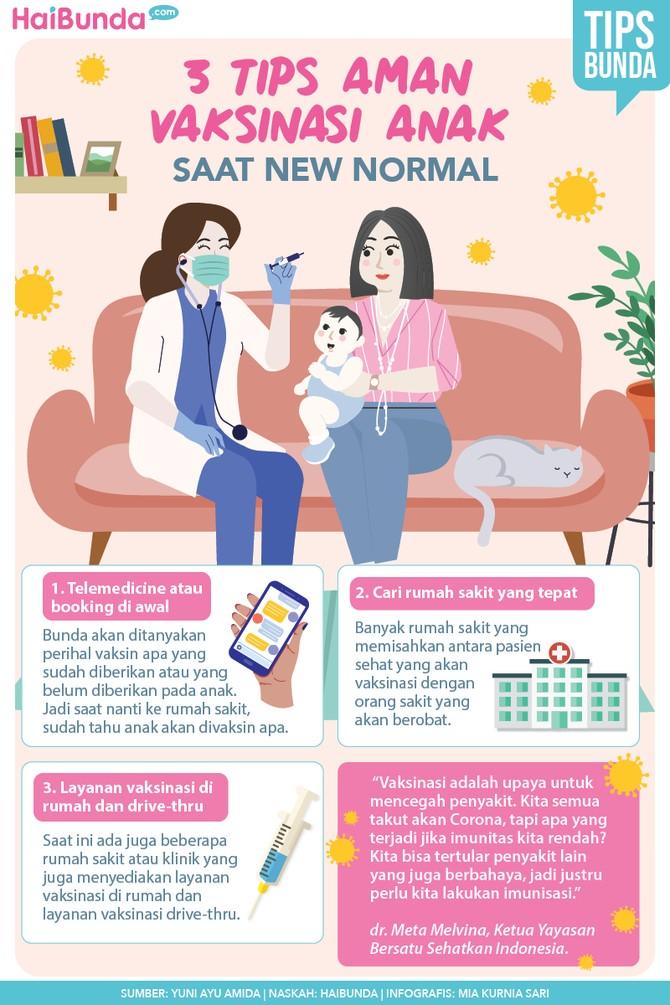 Infografis Tips Aman Vaksinasi Anak