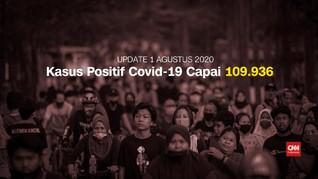 VIDEO: Angka Kesembuhan Pasien Covid-19 RI Dekati 70 Ribu